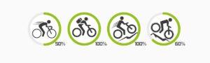 Magped Ultra Rendimiento - Lastra Team Bikes